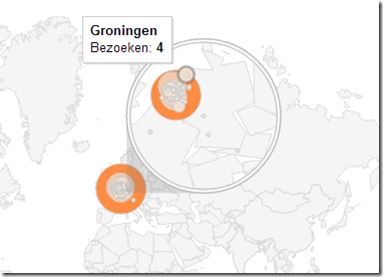 Content Marketing KPI: Locatie bezoekers