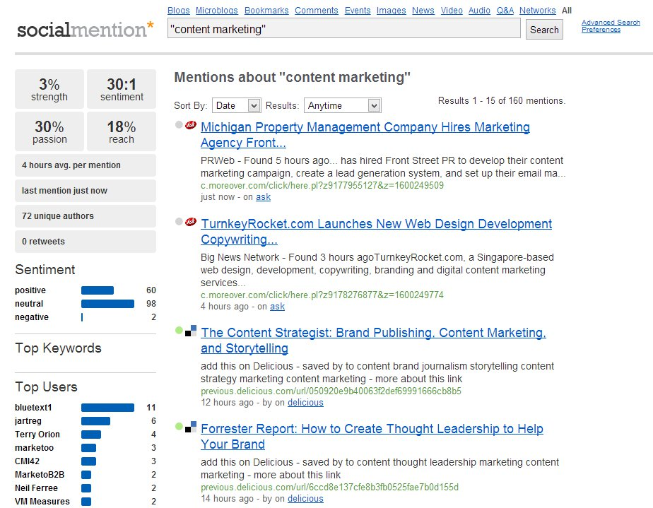 Social mention - content marketing