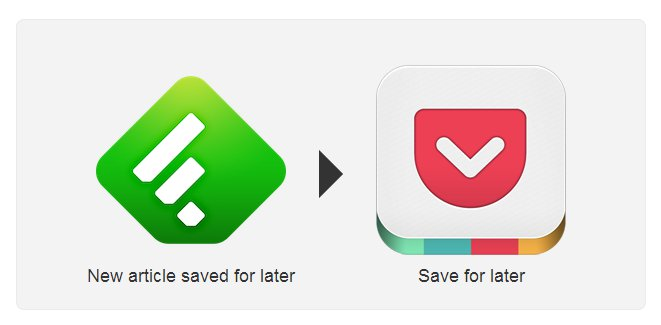 IFTTT: Feedly en Pocket
